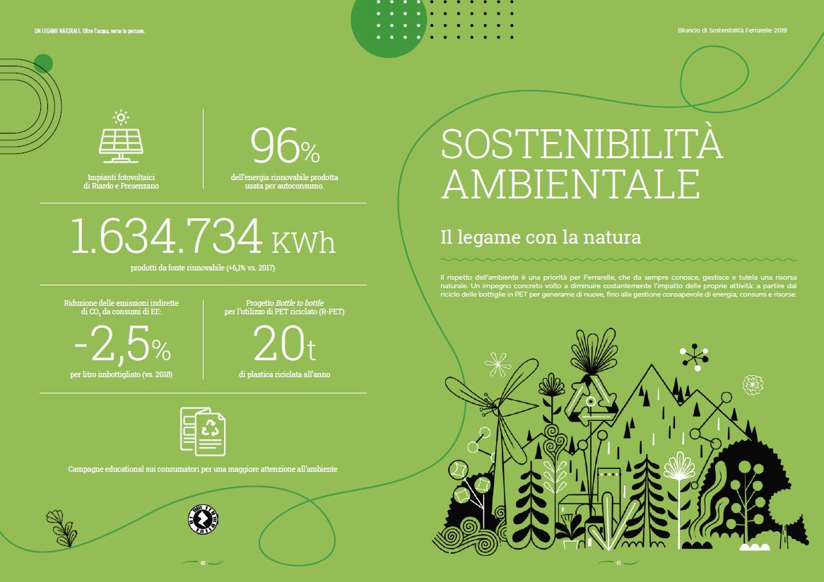 """Scheda sostenibilità ambientale dal bilancio """"Un legame naturale"""" di Ferrarelle"""